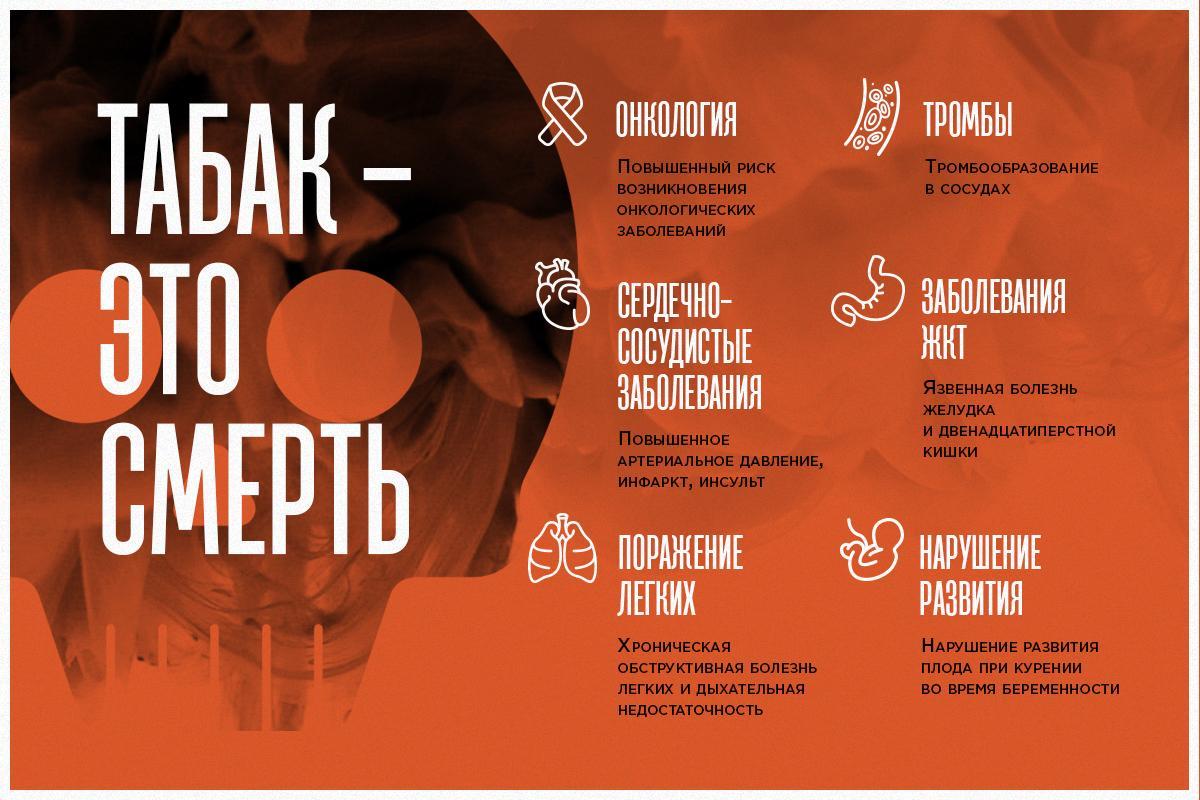 Картинки по запросу 31 мая всемирный день без табака памятка
